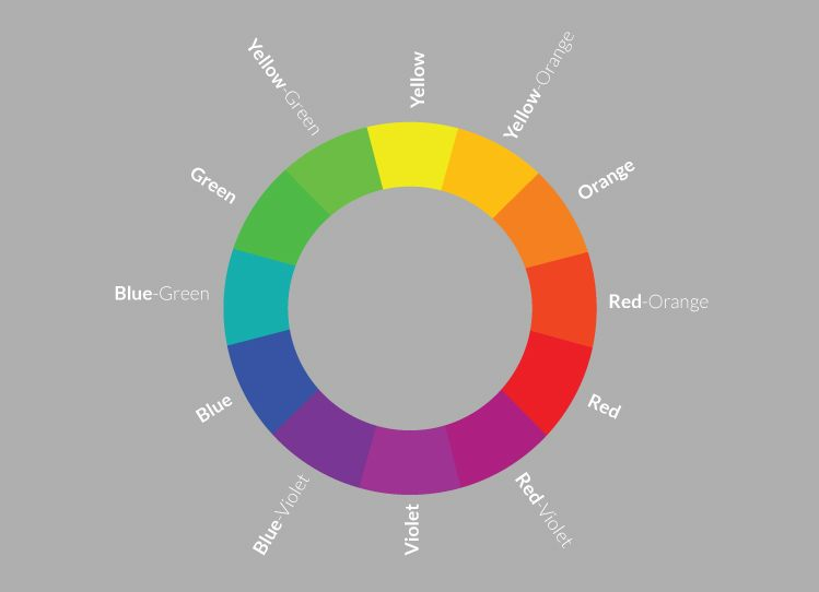Brewster Color Wheel (Lingkaran Warna)