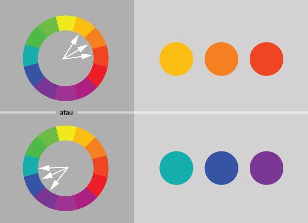 Perpaduan warna Analogous