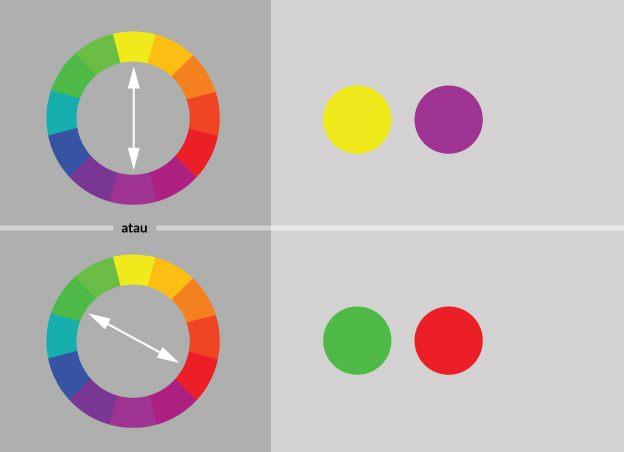 Contoh kombinasi warna complementary