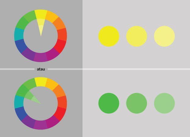 Perpaduan warna Monochromatic / Monokrom