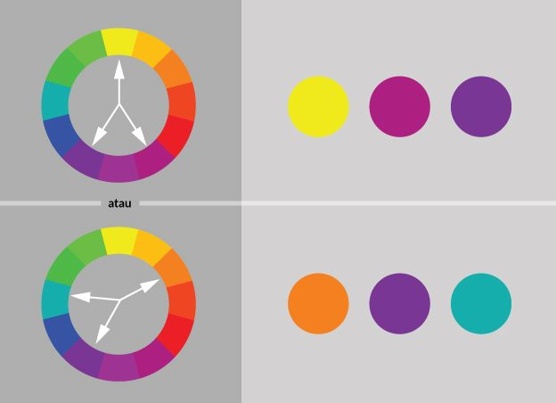 Kombinasi warna split complementary