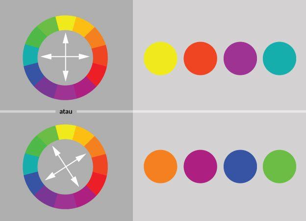 Contoh kombinasi warna tetrad