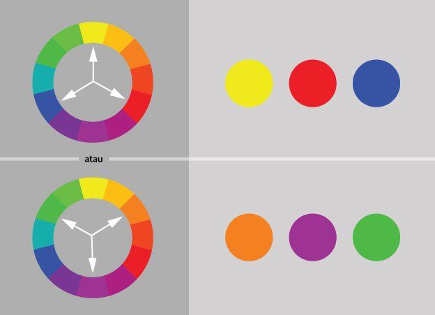 Perpaduan Warna Harmonis menggunakan Teori Warna Seni