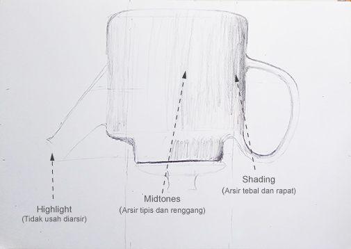 Mengarsir shading dan midtones