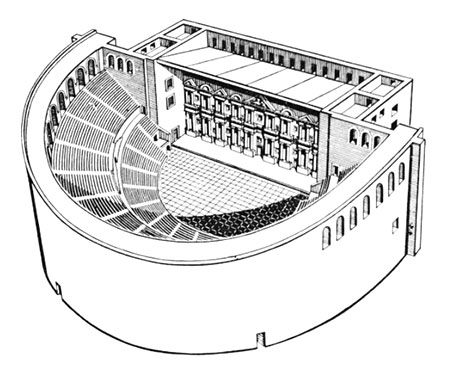 Theatron, awal mula gedung pertunjukan seni teater di Yunani.