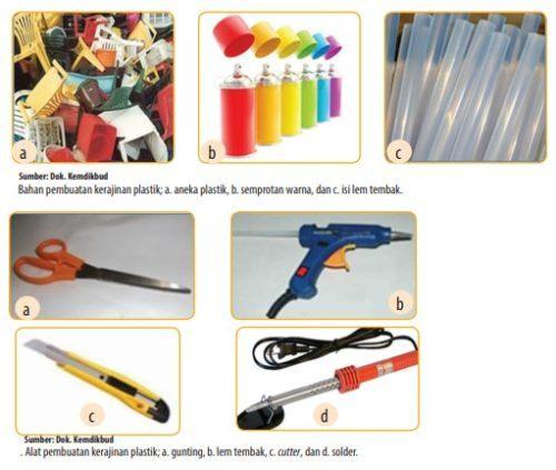 Alat dan Bahan Pembuatan Kerajinan Limbah Plastik
