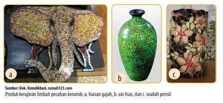 Contoh Kerajinan dari Pecahan Keramik