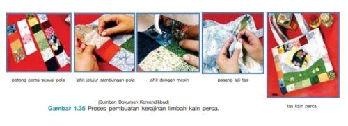 Proses Pembuatan Kerajinan Limbah Kain Perca