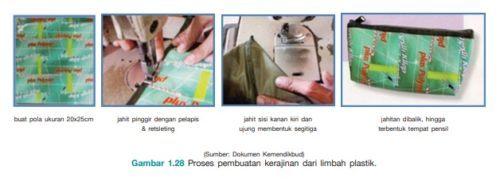 Proses pembuatan produk kerajinan dari limbah plastik
