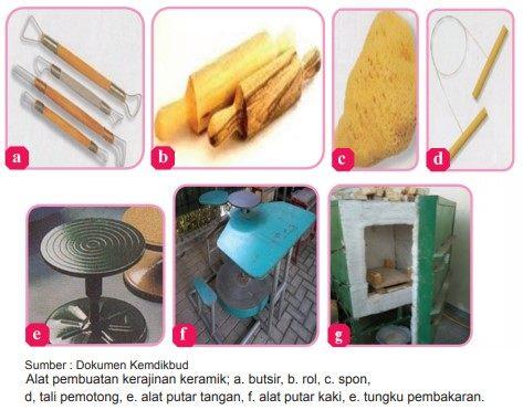 alat-alat yang digunakan kerajinan dari keramik