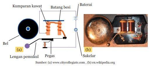 bel listrik sederhana