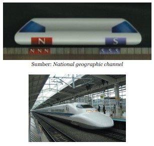 kereta maglev (kereta cepat)