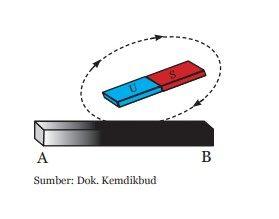 membuat magnet dengan mengosok magnet pada besi