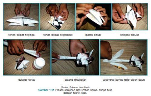 proses membuat kerajinan limbah kertas