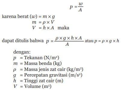 rumus (persamaan) tekanan zat cair