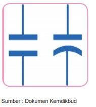 simbol kapasitor nonpolar