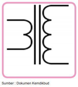 simbol transformator trafo step up