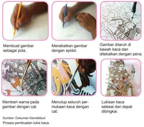 langkah cara proses pembuatan lukisan kaca