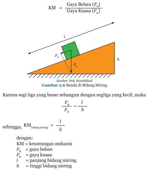 persamaan matematis rumus Keuntungan mekanis bidang miring