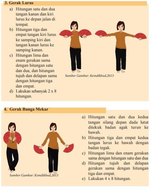 berlatih tari tradisi dengan iringan 2