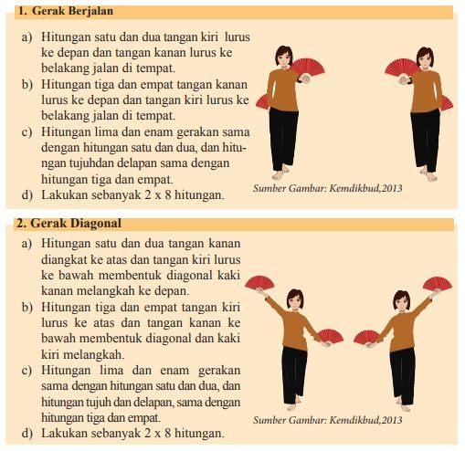 berlatih tari tradisi dengan iringan