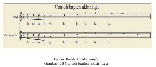 contoh bagian akhir lagu grup vokal