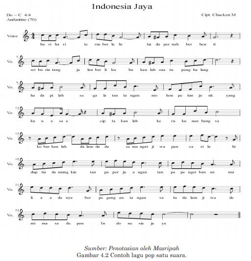 contoh lagu pop satu suara untuk dikreasikan menjadi vokal grup
