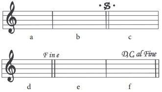 contoh tanda ulang fine al fine 2