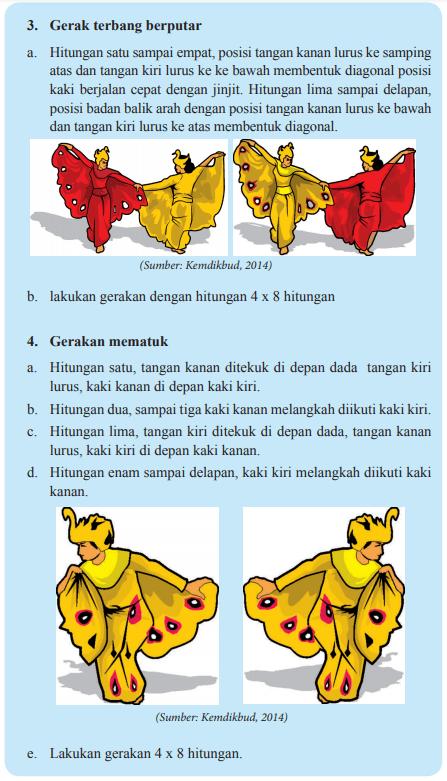 prosedur langkah cara melakukan tari merak 2